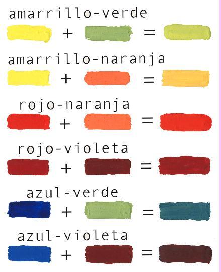 Secci n infantil i el puente - Colores que combinan con el granate en paredes ...